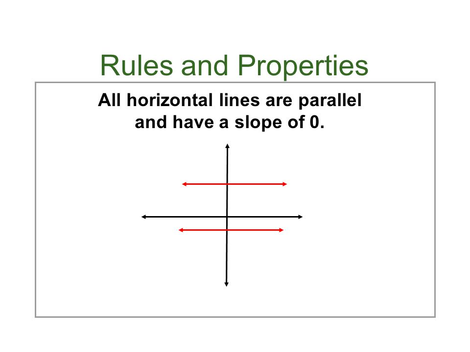 how to find the slope of a parallel line calculator