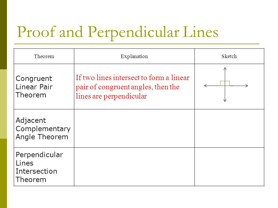 Unit 3: Perpendicular and Parallel Lines - ppt video online download