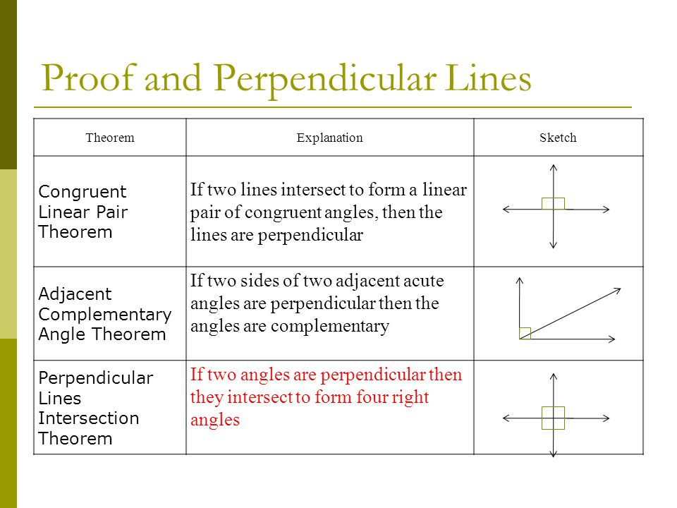 parallel lines vs perpendicular lines B parallel lines c perpendicular lines d none explain close explanation for this problem close play level 1  parallel, perpendicular, intersecting lines.