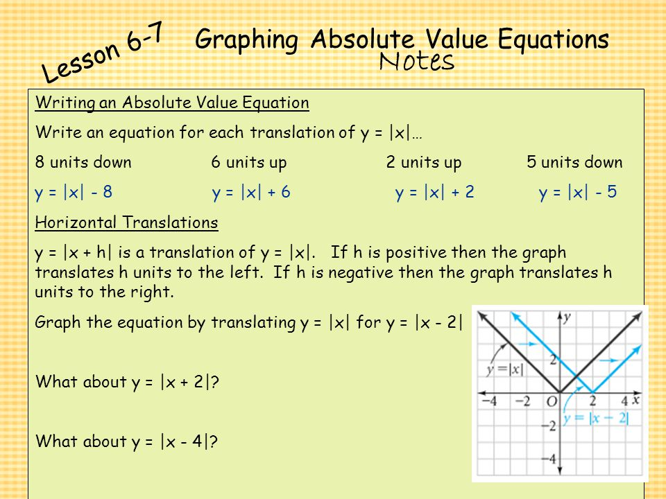 absolute write Absolute value absolute value describes the distance of a number on the number line from 0 without considering which direction from zero the number lies.