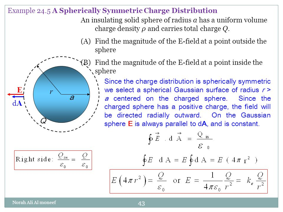 Chapter 24 electric flux 241 electric flux 242 gausss law ppt e r a da q example 245 a spherically symmetric charge distribution ccuart Image collections