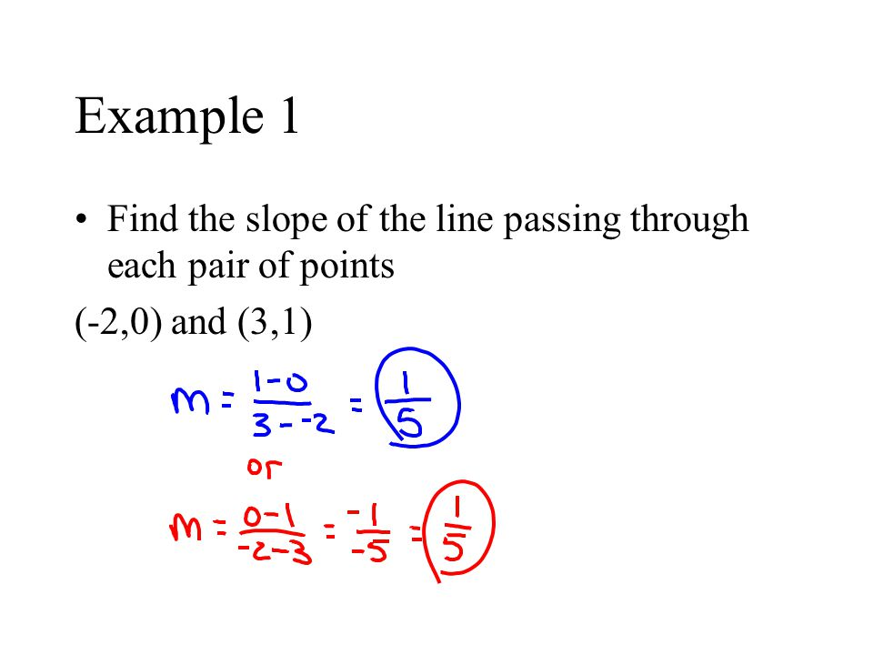 11 lines in a plane finding the slope of a line ppt download 3 example 1 find the slope of the line passing through each pair of points 20 and 31 ccuart Images