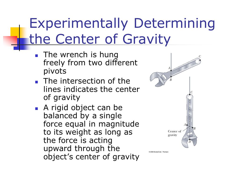 Experimentally Determining the Center of Gravity