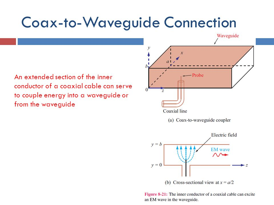 Coax-to-Waveguide Connection