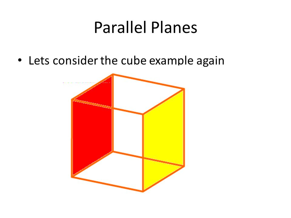 parallel planes in a cube. 8 parallel planes lets consider the cube example again in a