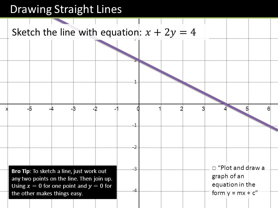 Drawing Lines In C : Gcse straight line equations ppt video online download