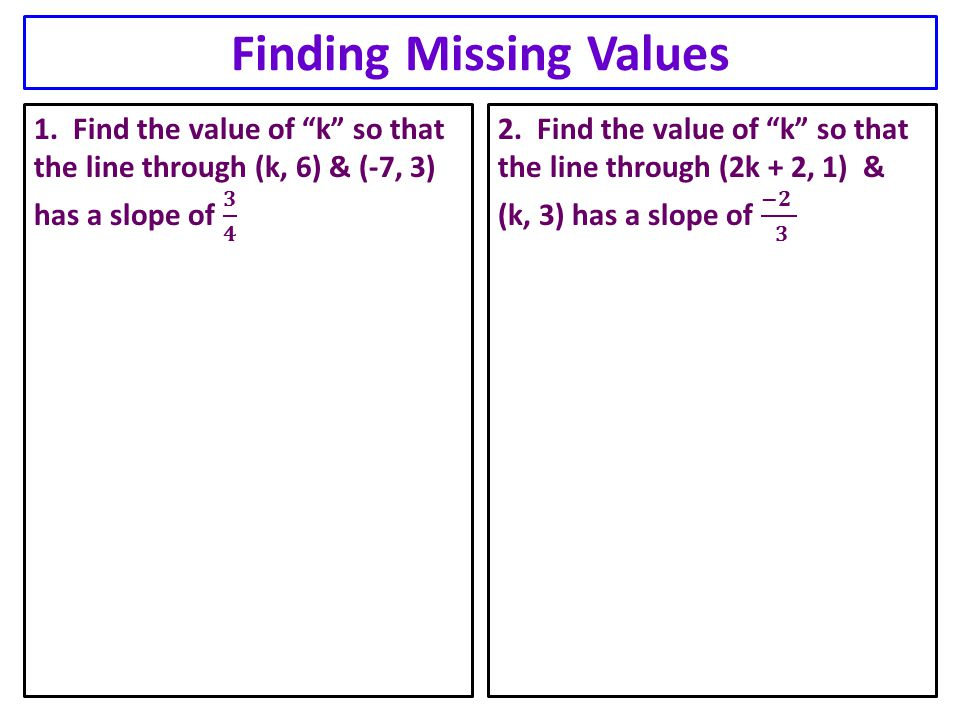 how to find the value of m2 slope