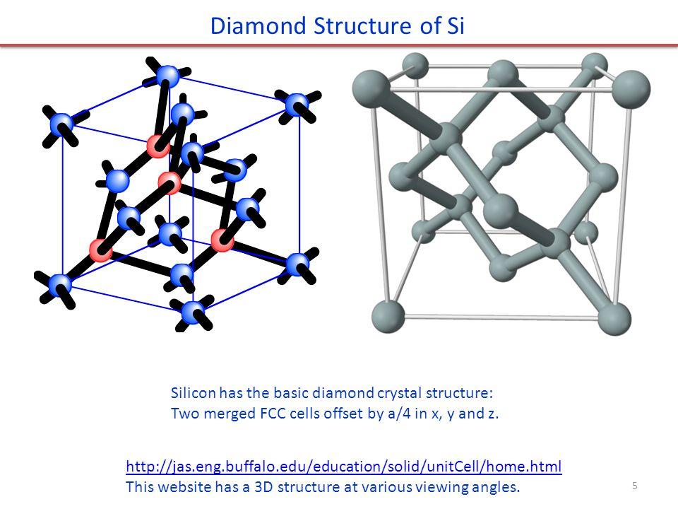 Silicon Structure | www.pixshark.com - Images Galleries ...
