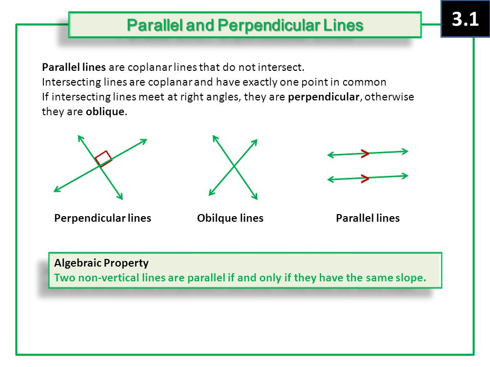 do parallel lines meet at right angles