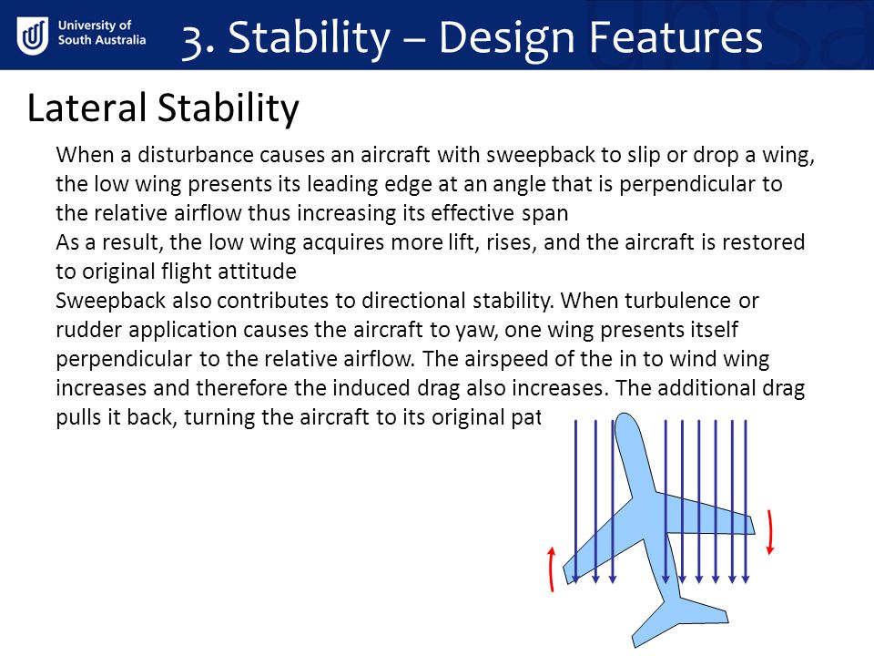 3. Stability – Design Features