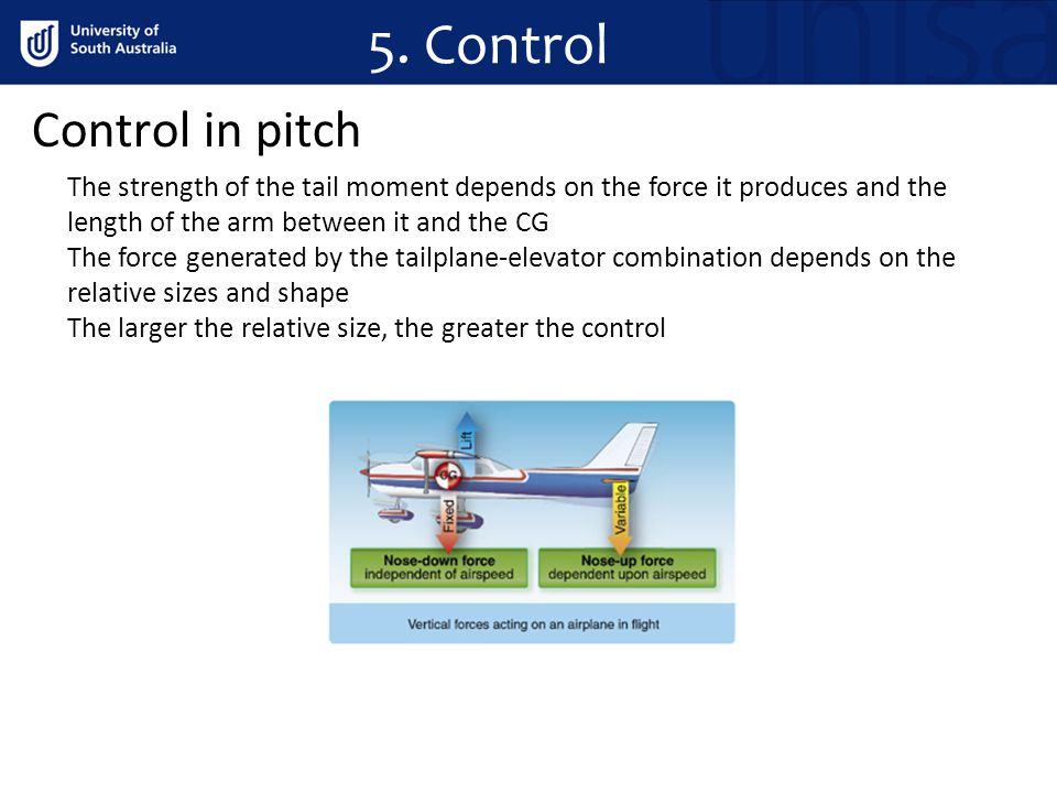 5. Control Control in pitch