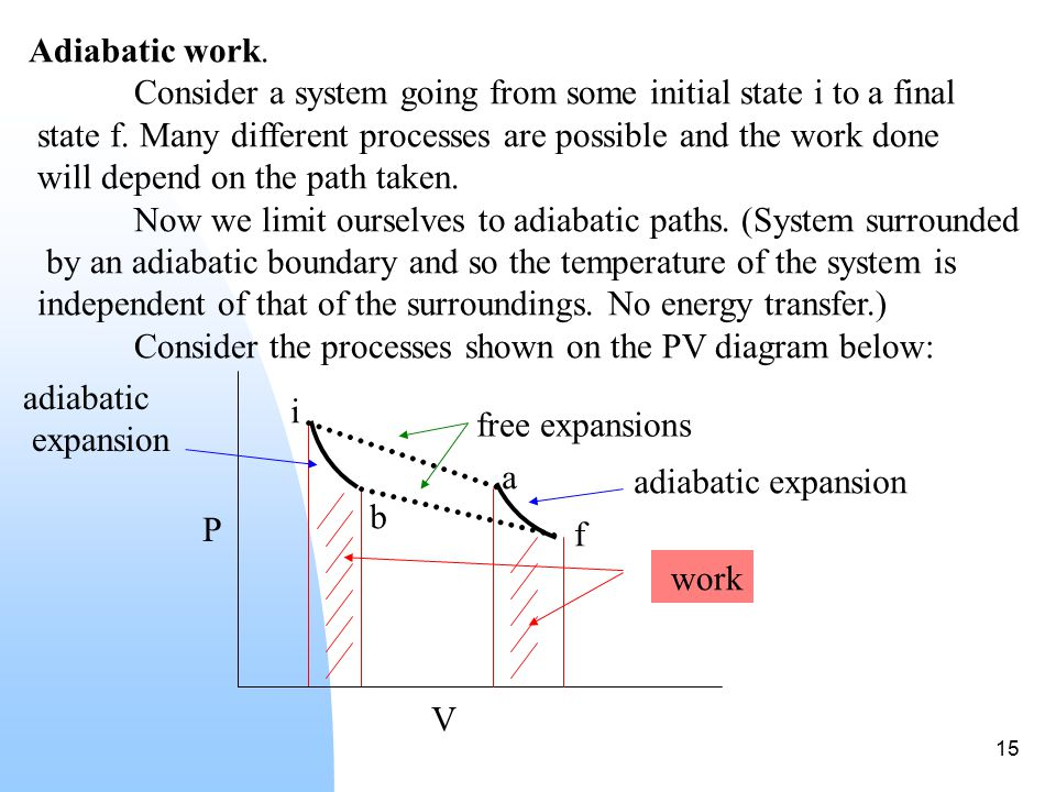 Chapter 3 the first law of thermodynamics ppt video online download 15 adiabatic work ccuart Choice Image