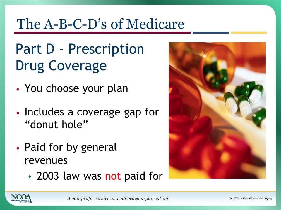 The A-B-C-D's of Medicare