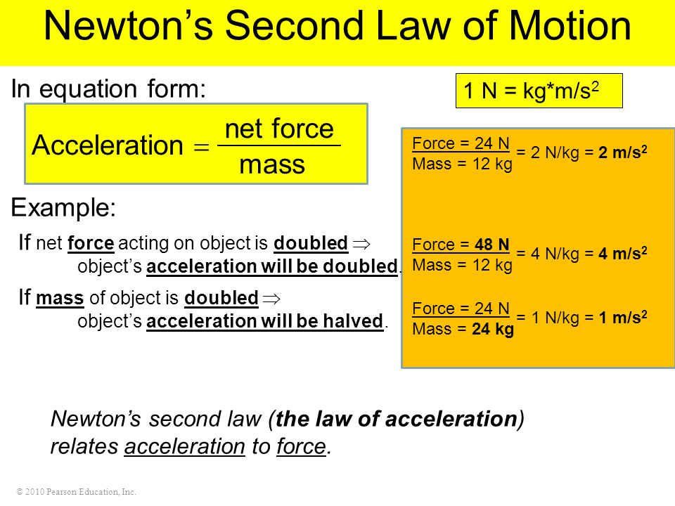 Chapter 4: Newton's second law of motion - ppt video ...