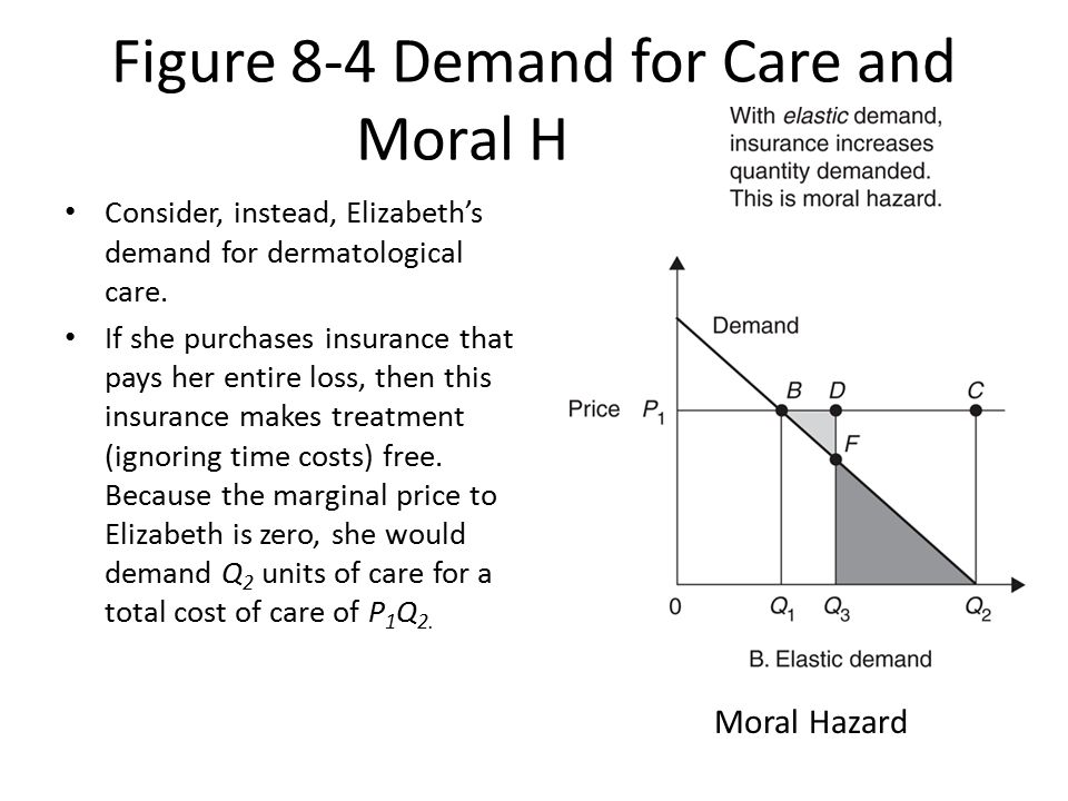 supply and demand and combination health Forecasting models for the supply of and demand for nurses usually  according  to the health personnel accounting system, these three types of health   separately for each combination of age, gender and qualification.