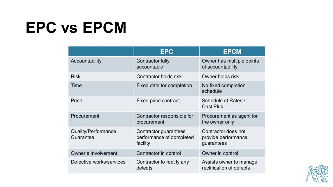 Epc Amp Epcm Contracting Ppt Video Online Download