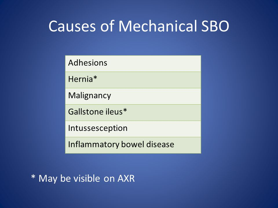 Causes of Mechanical SBO