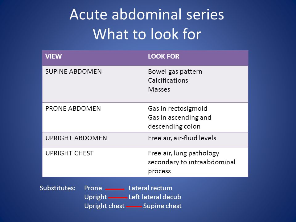 Acute abdominal series What to look for