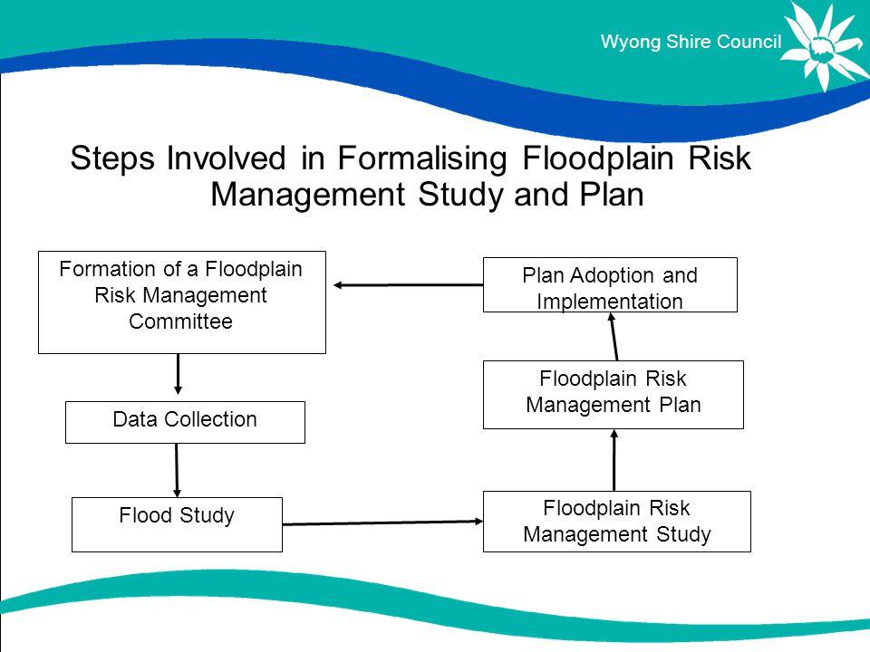 FLOODS AND FLOOD MANAGEMENT - Home - Springer