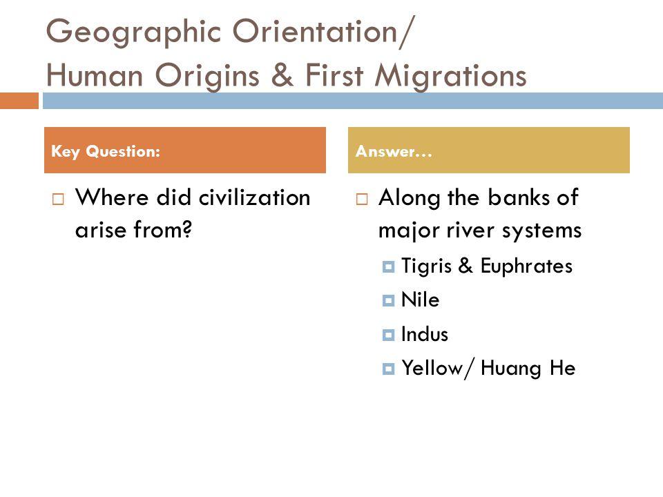 Geographic Orientation/ Human Origins & First Migrations