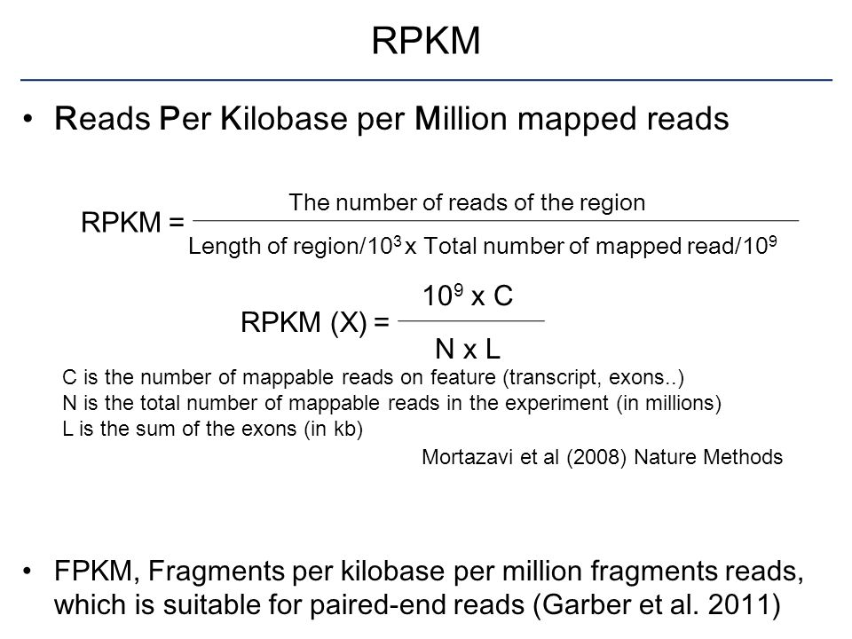 RPKM Reads Per Kilobase per Million mapped reads