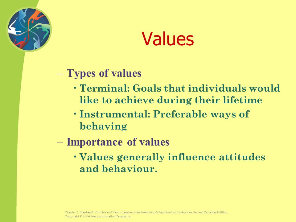 Short speech on importance of moral values in our life