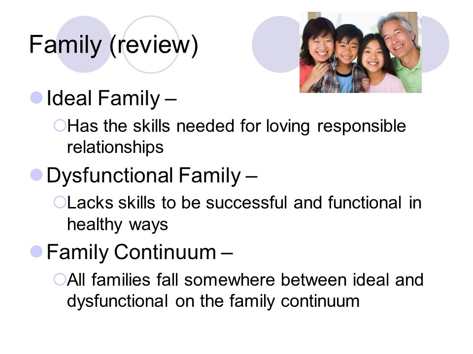 an ideal family relationship Here given is an essay example discussing the benefits of the ideal family  relationships feel free to use this proofread paper to your advantage.