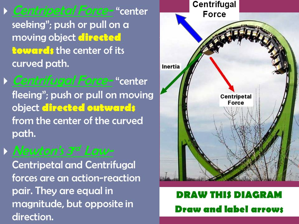 Centripetal force examples for kids