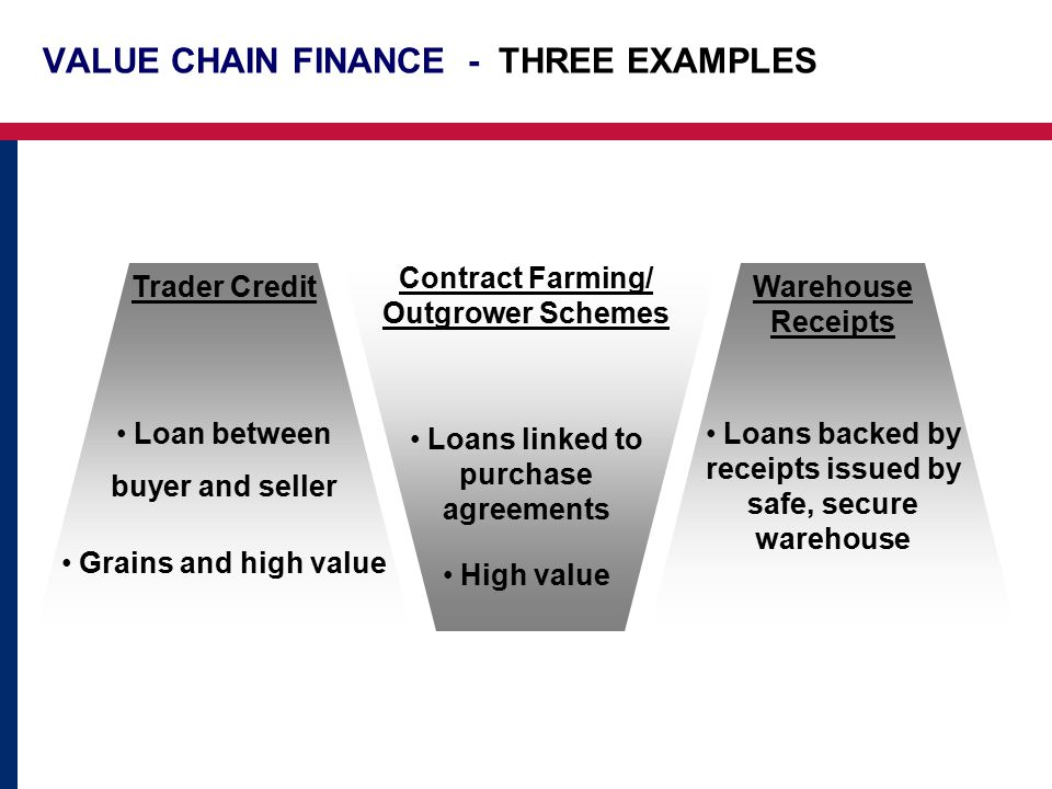 VALUE CHAIN FINANCE - THREE EXAMPLES