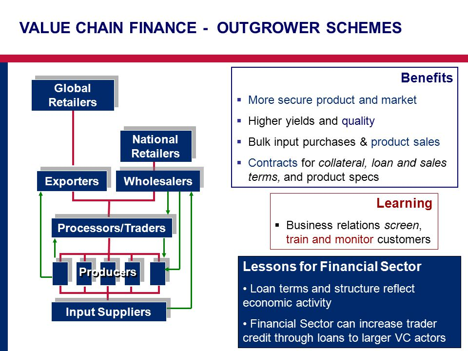 VALUE CHAIN FINANCE - OUTGROWER SCHEMES