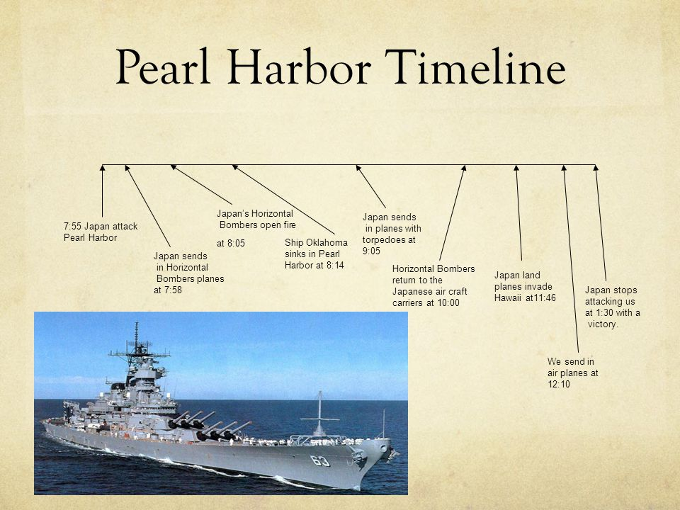 why did japan attck pear harbour The japanese attacked pearl harbor december 7, 1941 president franklin roosevelt called december 7, 1941, a date which will live in infamy.
