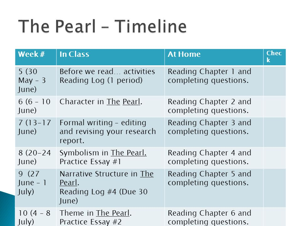the pearl chapters 1 5 Find a pearl jam - chapters first pressing or reissue complete your pearl jam collection shop vinyl and cds  1-5: dollar short 1-6 'e' ballad 1-7.