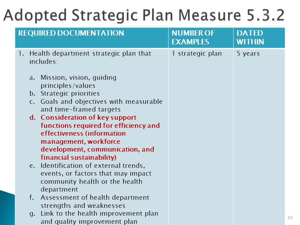 Strategic plans the engine of performance management for Strategic planning goals and objectives template