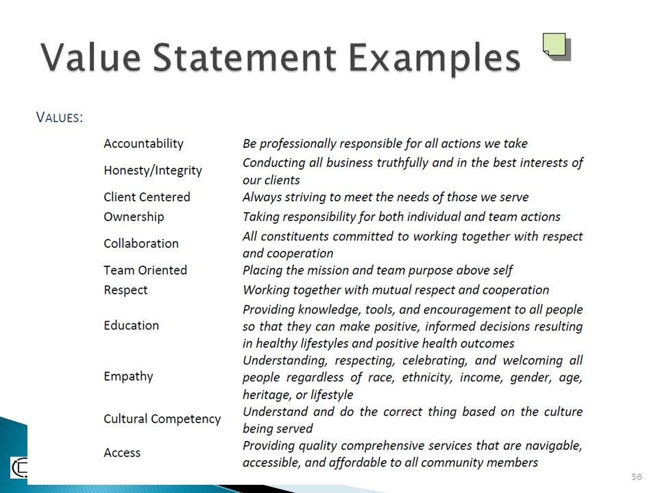 Strategic plans the engine of performance management for Values statement template