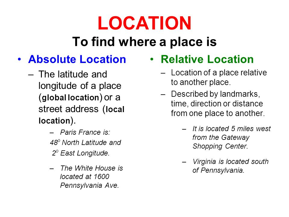 NFL Football Teams Absolute Location Assignment with a Google ...
