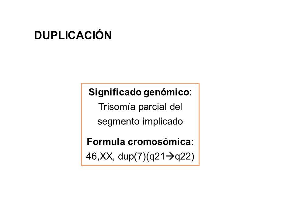 DUPLICACIÓN Significado genómico: Trisomía parcial del segmento implicado.