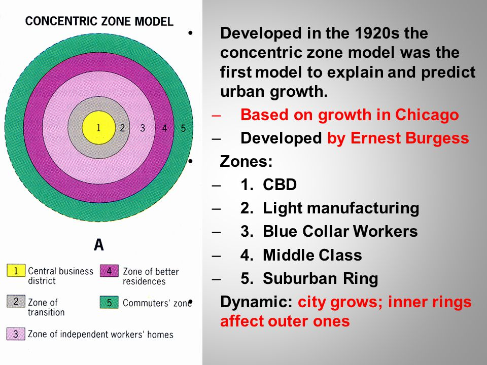 concentric zone theory Concentric zone model one of the first models created for use by academics was the concentric zone model, developed in the 1920s by urban sociologist ernest burgess.