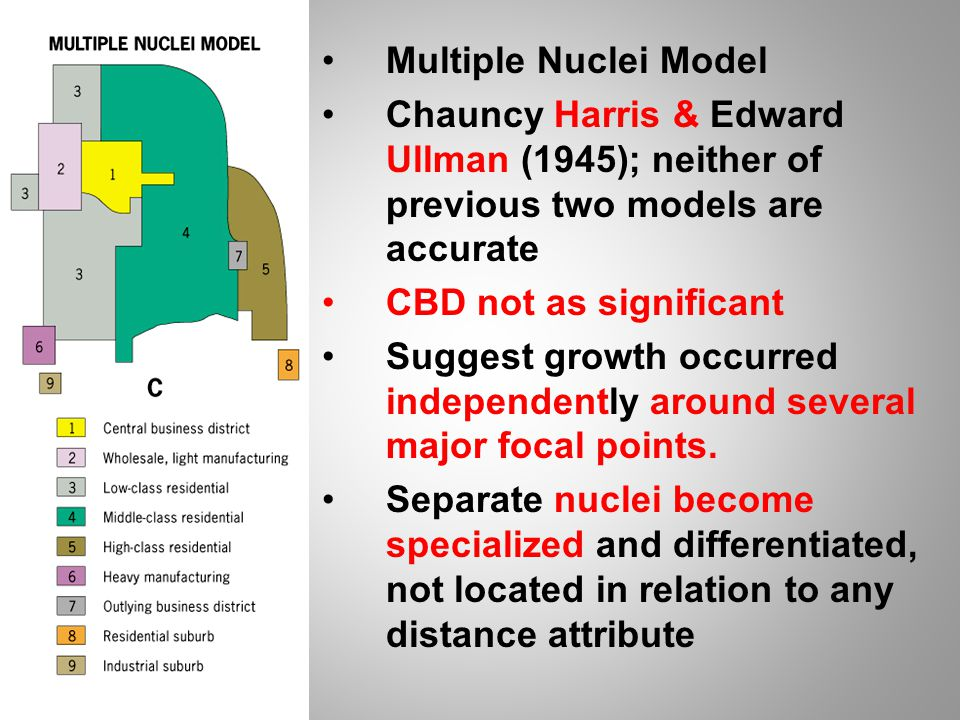 Multiple Nuclei Model Chauncy Harris & Edward Ullman (1945); neither of previous two models are accurate.