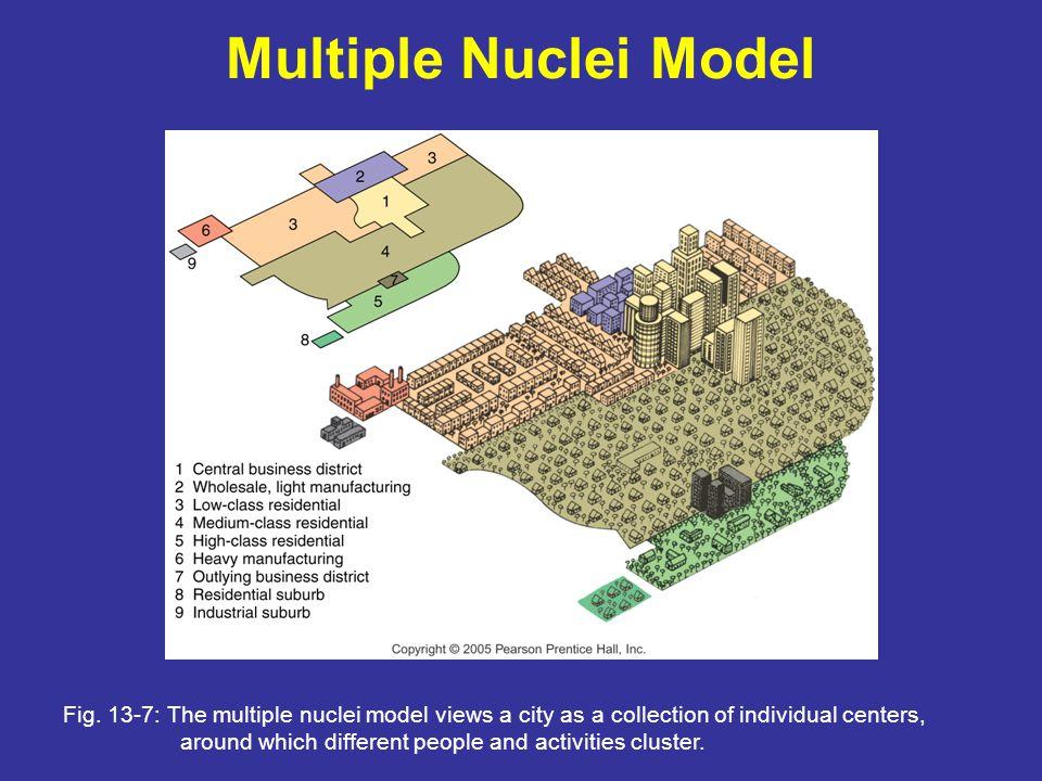 multi nuclie modal Foundations of urban form sector model (economist homer hoyt, 1939) foundations of urban form multiple nuclei model (geographers chauncy harris & edward ullman.