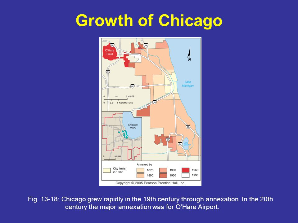 Growth of Chicago