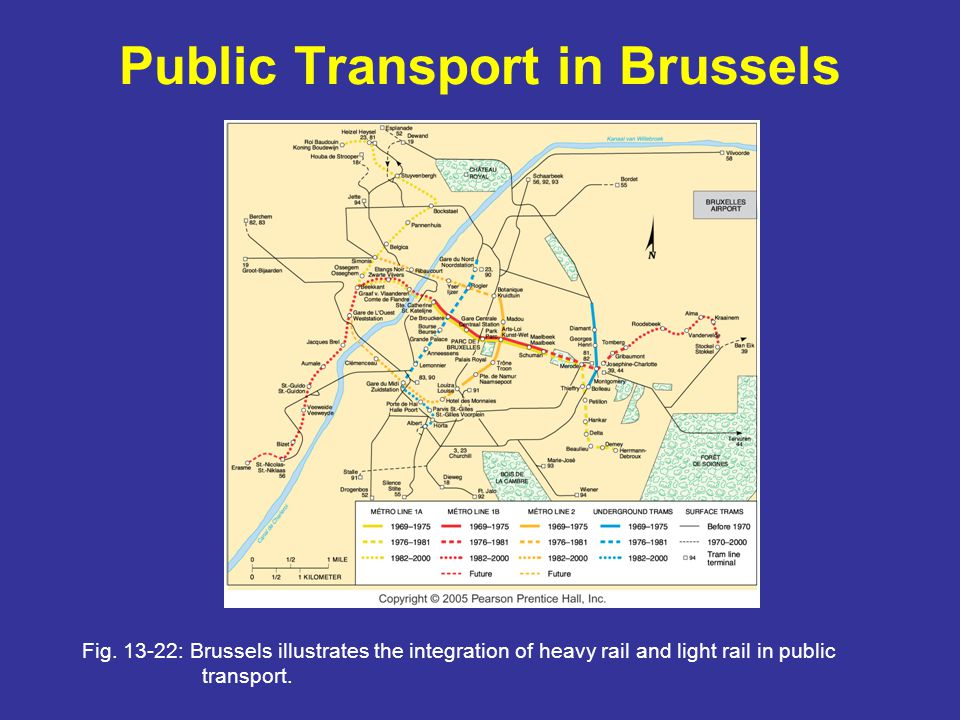 Public Transport in Brussels