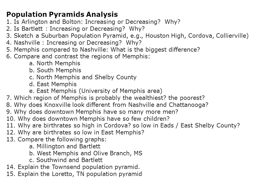 worksheet Population Pyramid Worksheet understanding population pyramids ppt video online download 68 analysis