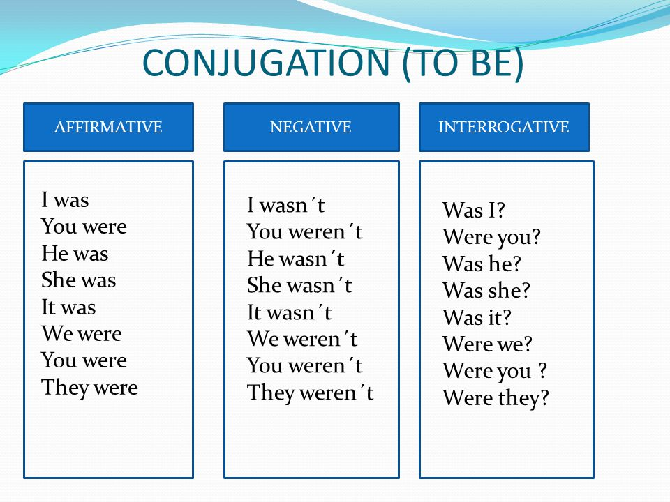 CONJUGATION (TO BE) I was I wasn´t Was I You were You weren´t