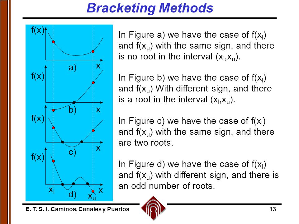 Bracketing Methods f(x)