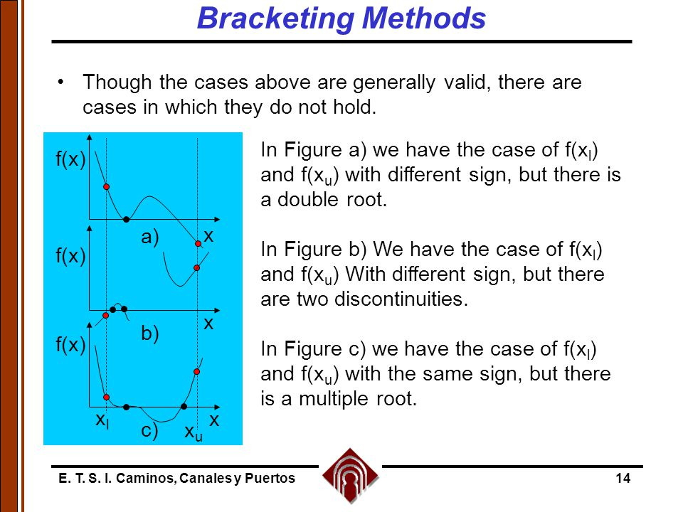 Bracketing Methods Though the cases above are generally valid, there are cases in which they do not hold.