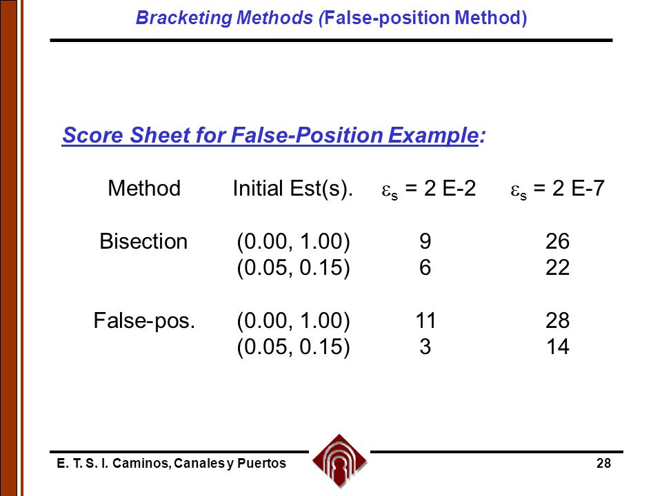 Bracketing Methods (False-position Method)
