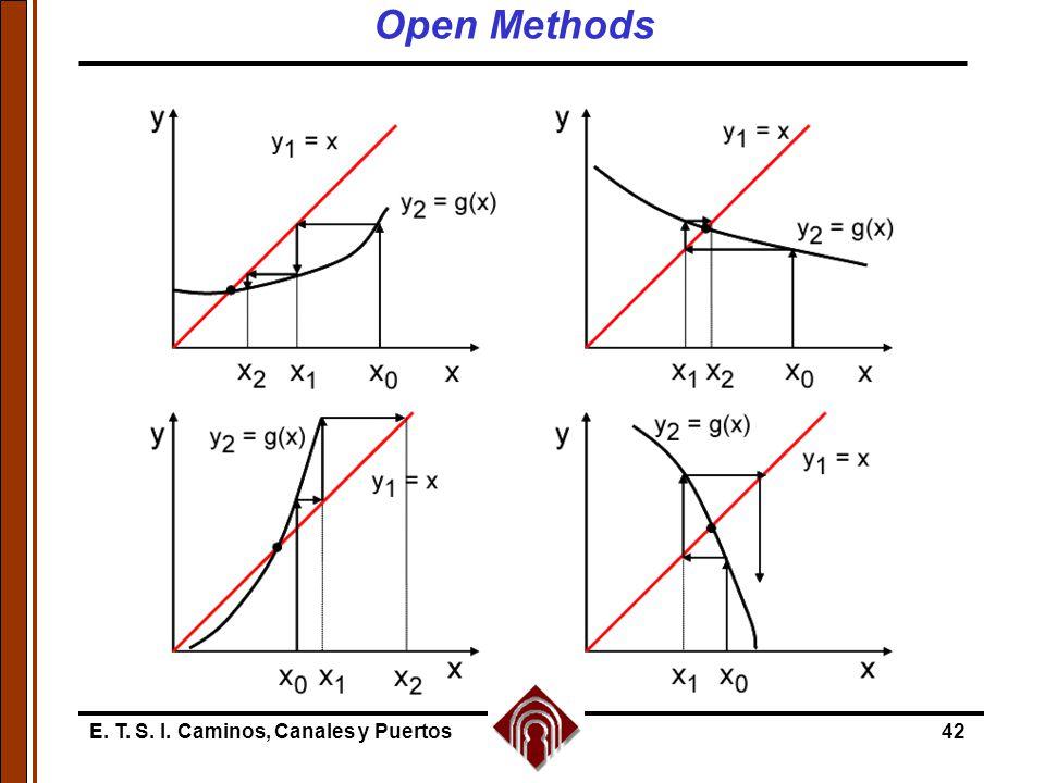 Open Methods E. T. S. I. Caminos, Canales y Puertos
