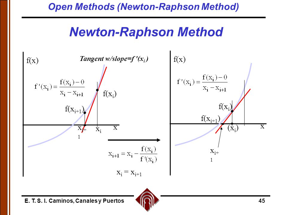 Open Methods (Newton-Raphson Method)