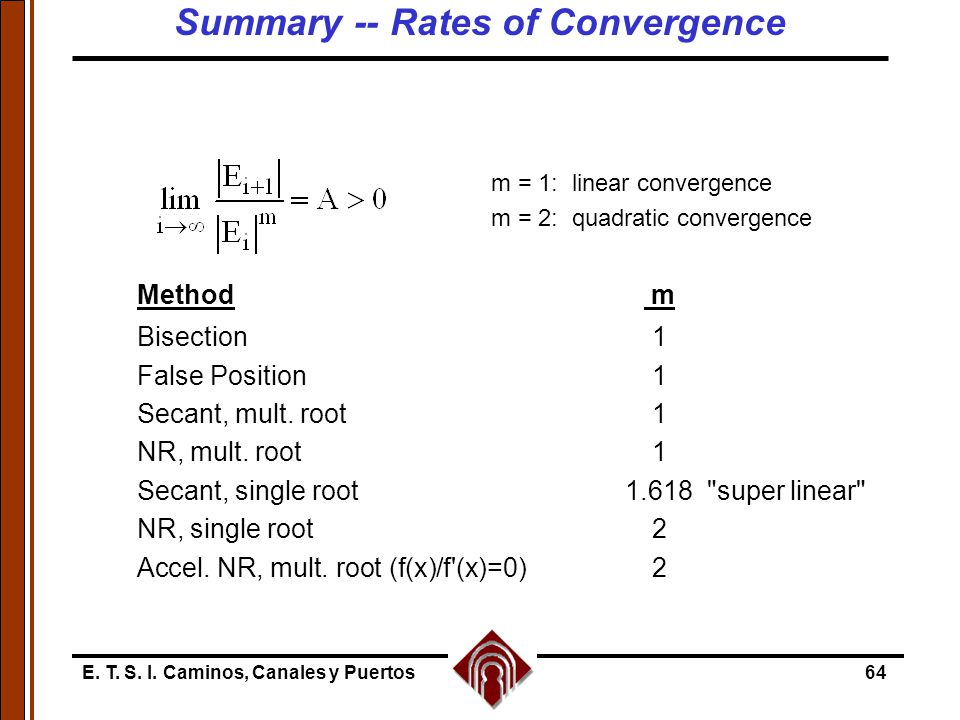 Summary -- Rates of Convergence