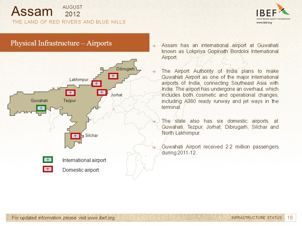 Assam Physical Infrastructure – Airports 2012